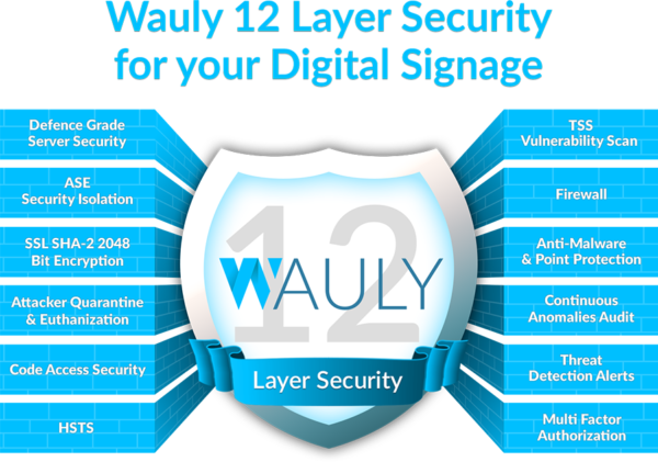 Wauly provides 12 Layer Security for your Digital Signage